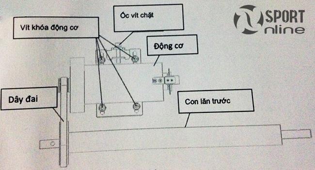 căng dây cu-roa máy chạy bộ