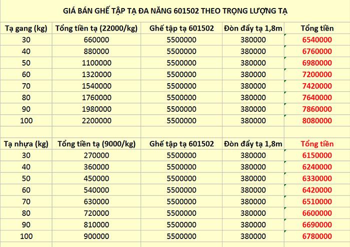 bang giá 601502