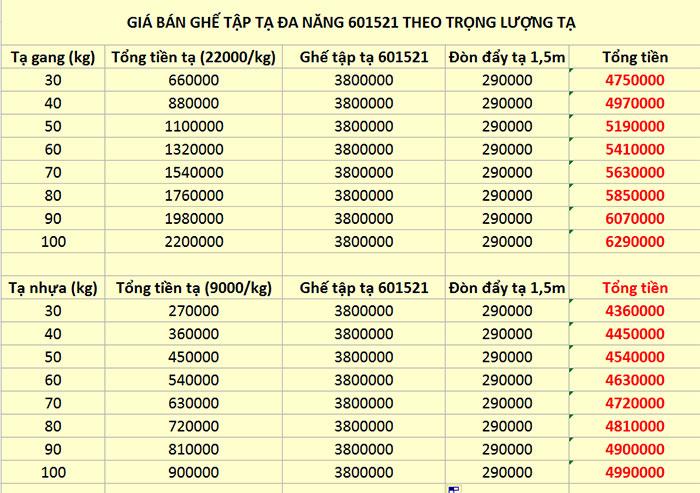 bang giá 601521