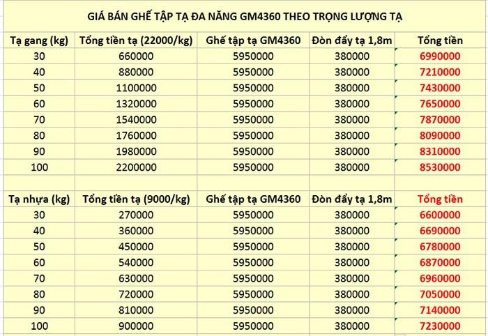 bảng giá giàn tập tạ đa năng GM4360 chi tiết
