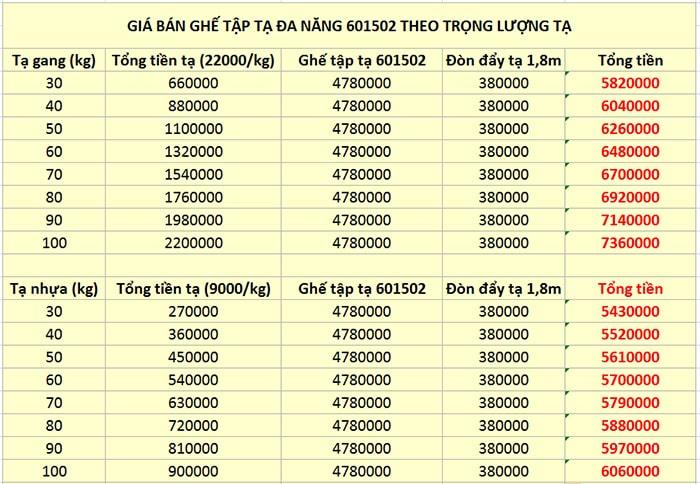 bảng giá Ghế tập tạ đa năng 601502 (Ben 502)